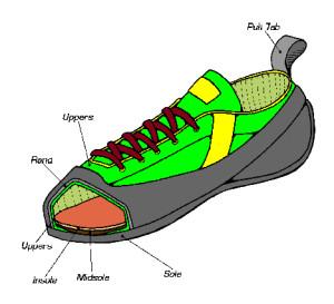 Board Lasted Shoe